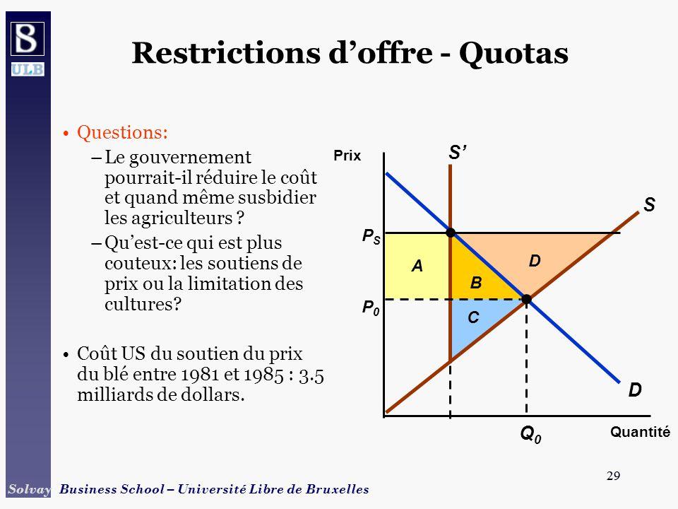 Restrictions d'offre - Quotas