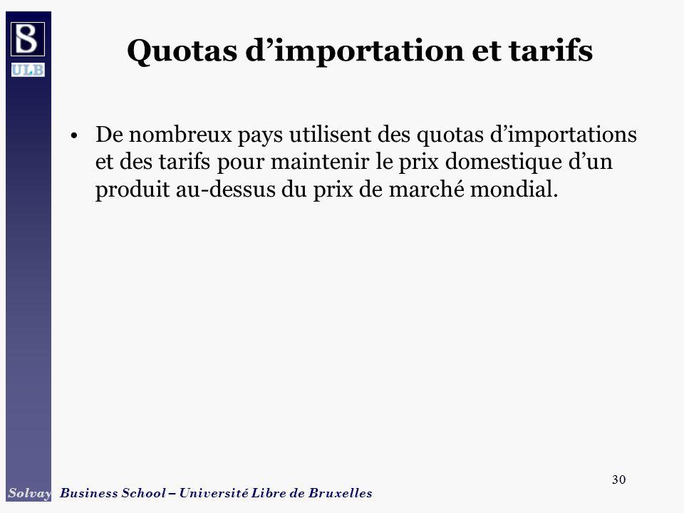Quotas d'importation et tarifs