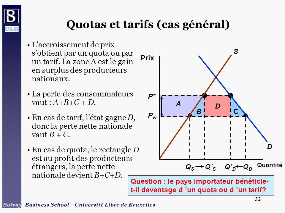 Quotas et tarifs (cas général)