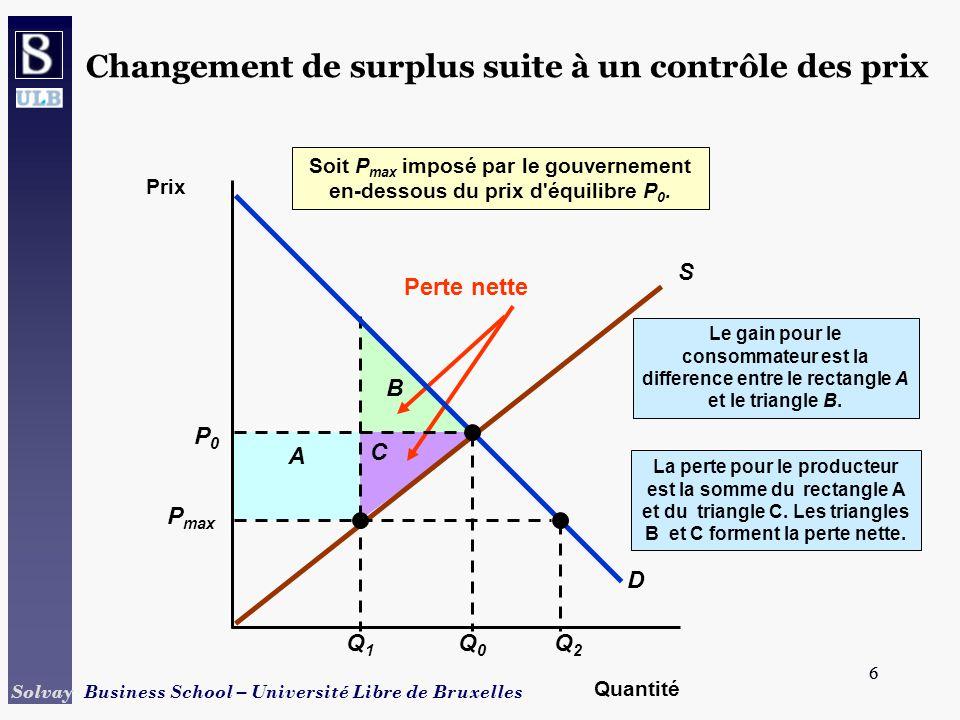 Changement de surplus suite à un contrôle des prix