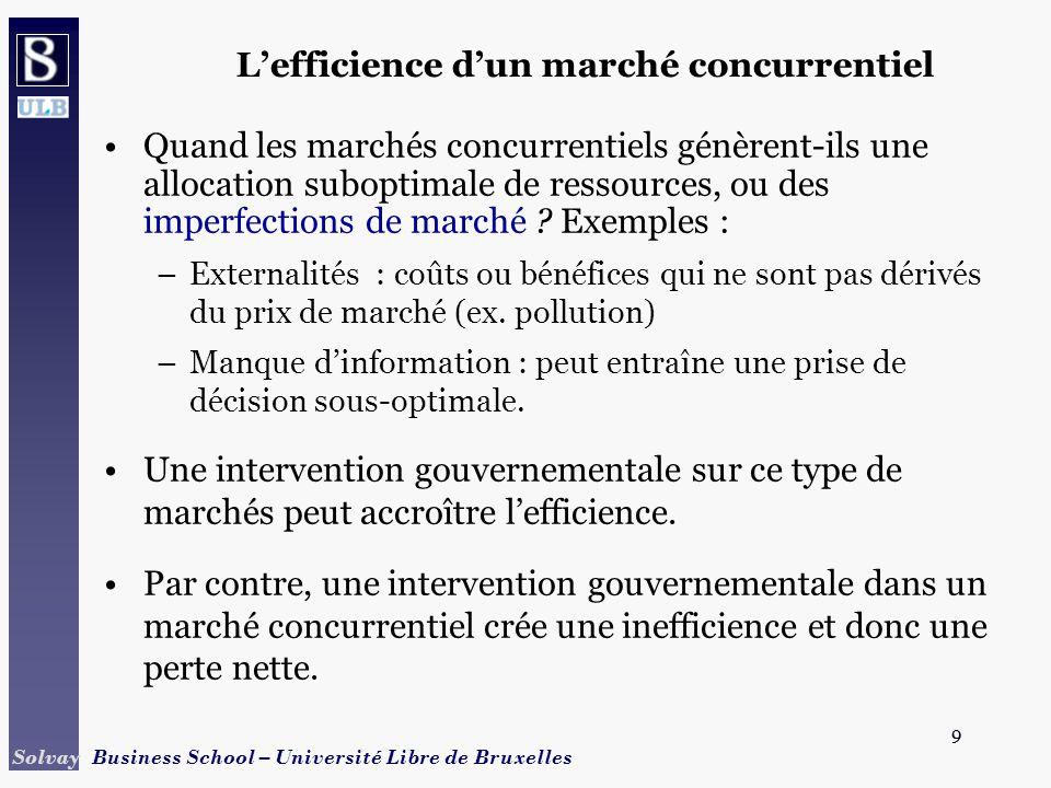 L'efficience d'un marché concurrentiel