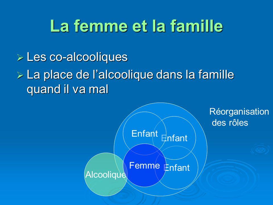 La femme et la famille Les co-alcooliques
