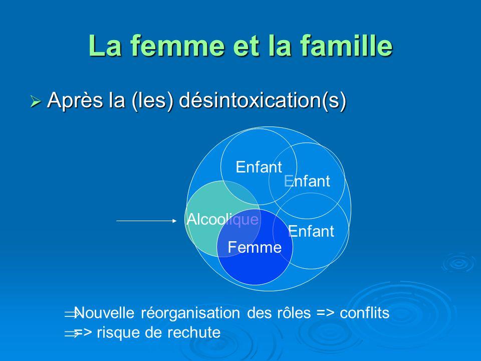 La femme et la famille Après la (les) désintoxication(s) Enfant Enfant