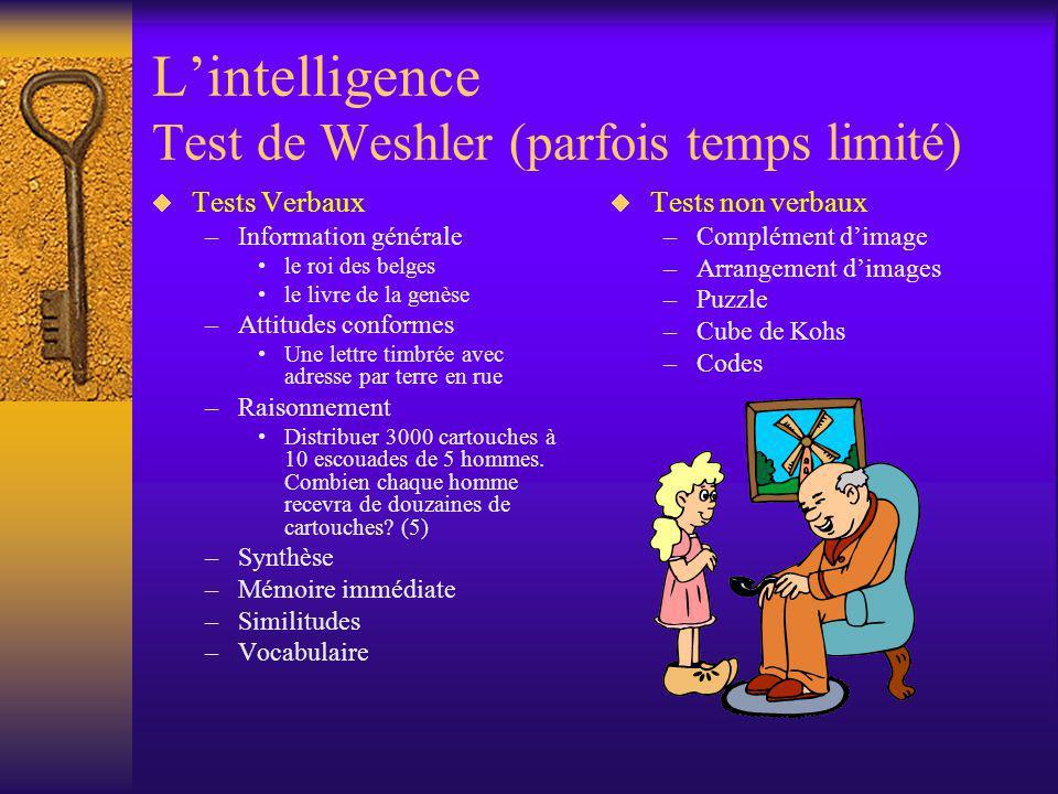 L'intelligence Test de Weshler (parfois temps limité)