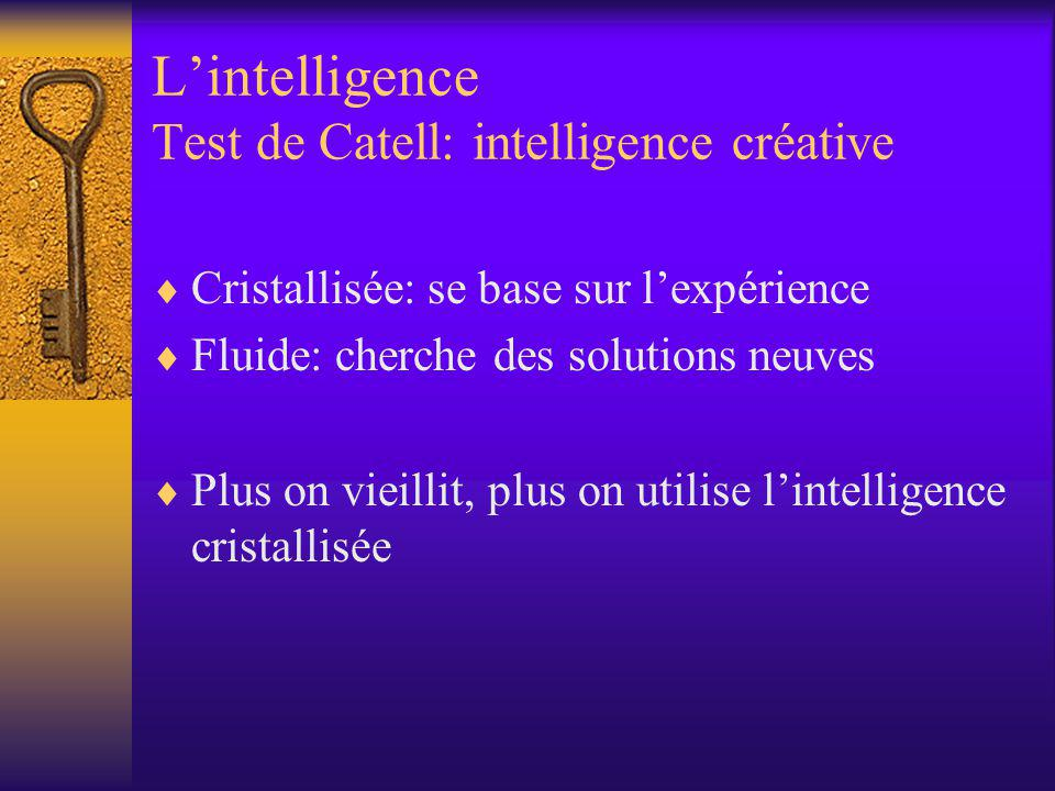 L'intelligence Test de Catell: intelligence créative