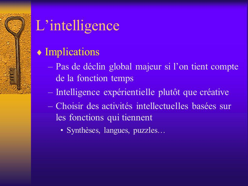 L'intelligence Implications