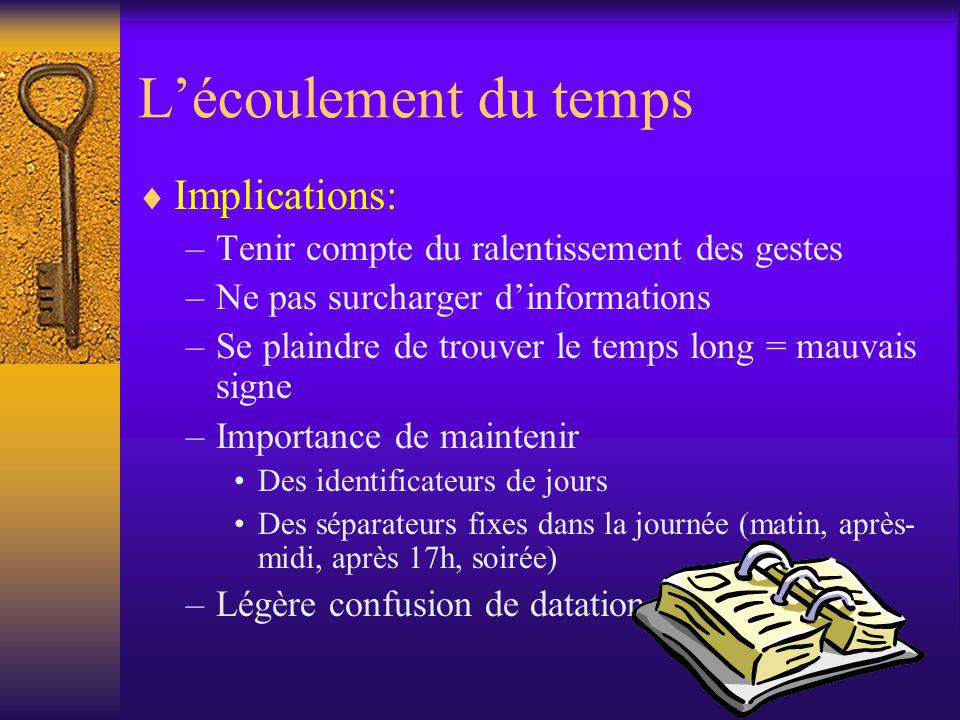 L'écoulement du temps Implications: