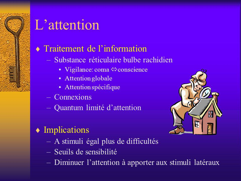 L'attention Traitement de l'information Implications
