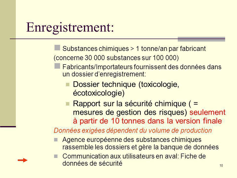 Enregistrement: Dossier technique (toxicologie, écotoxicologie)