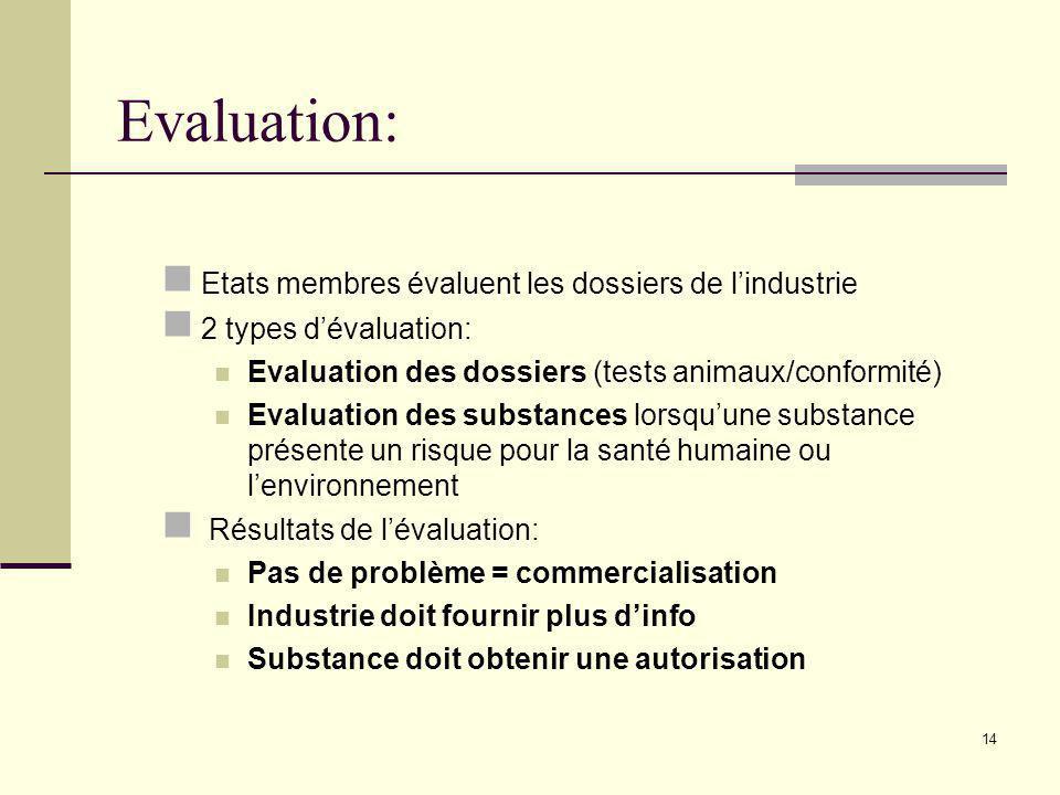 Evaluation: Etats membres évaluent les dossiers de l'industrie