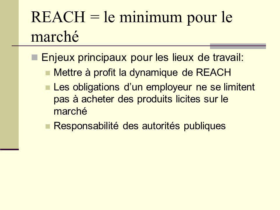 REACH = le minimum pour le marché