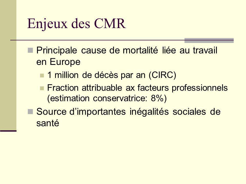 Enjeux des CMR Principale cause de mortalité liée au travail en Europe