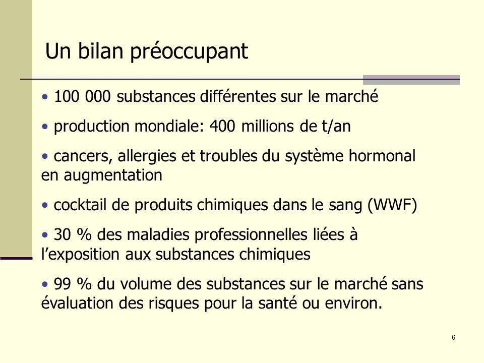 Un bilan préoccupant 100 000 substances différentes sur le marché