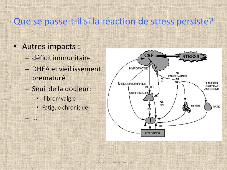 Que se passe-t-il si la réaction de stress persiste