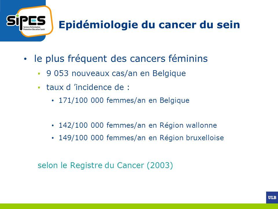 Epidémiologie du cancer du sein