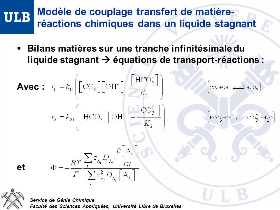 Modèle de couplage transfert de matière-réactions chimiques dans un liquide stagnant