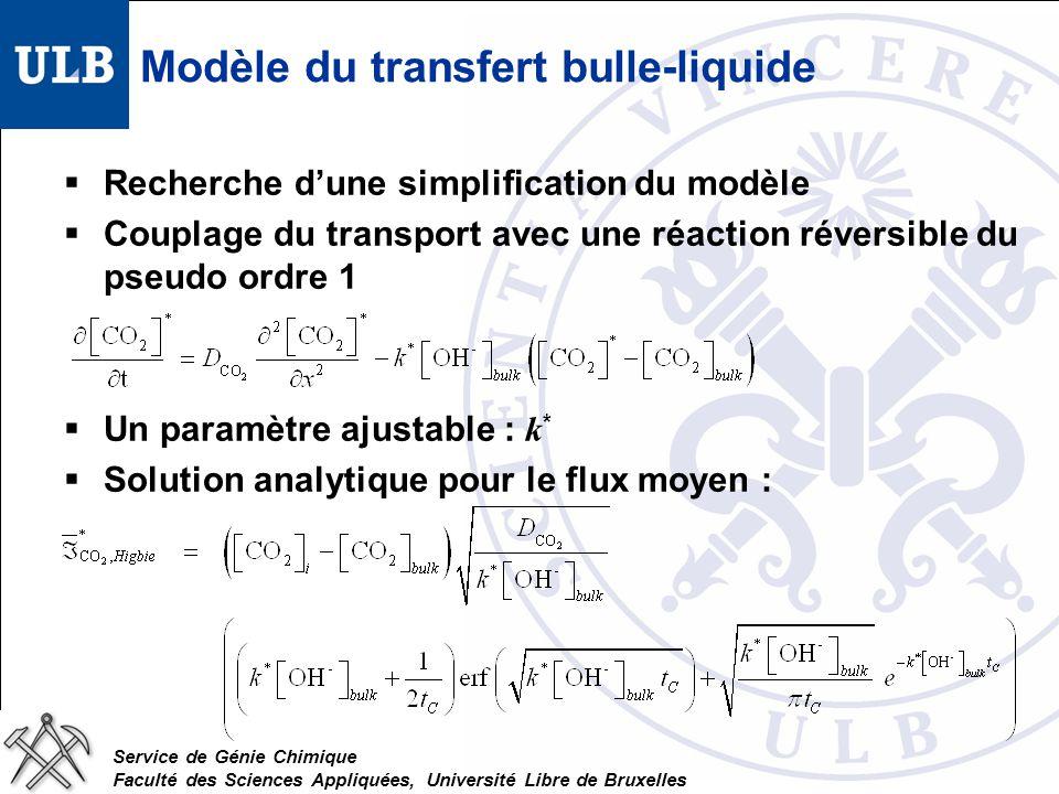 Modèle du transfert bulle-liquide