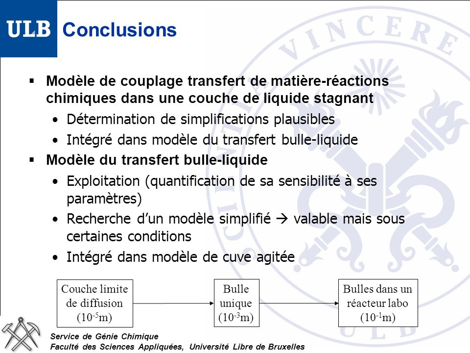 Conclusions Modèle de couplage transfert de matière-réactions chimiques dans une couche de liquide stagnant.