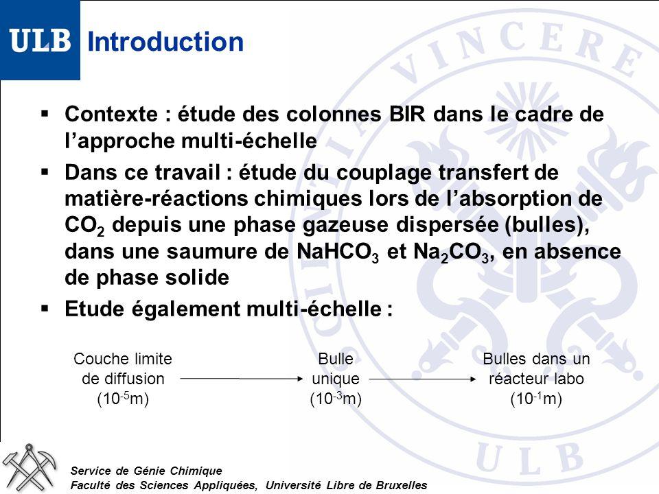 Introduction Contexte : étude des colonnes BIR dans le cadre de l'approche multi-échelle.