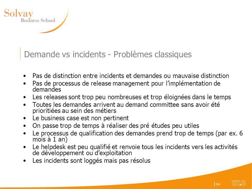 Demande vs incidents - Problèmes classiques