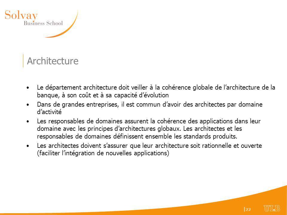 Architecture Le département architecture doit veiller à la cohérence globale de l'architecture de la banque, à son coût et à sa capacité d'évolution.
