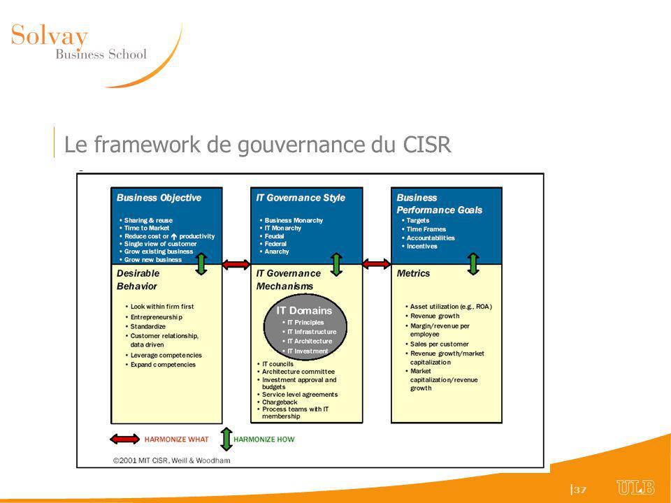 Le framework de gouvernance du CISR