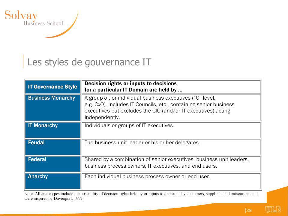 Les styles de gouvernance IT