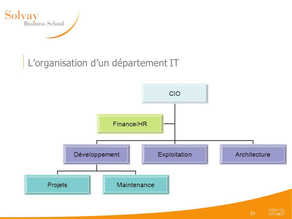 L'organisation d'un département IT