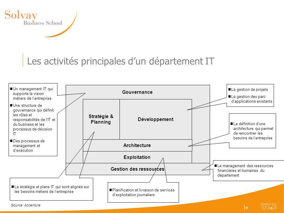 Les activités principales d'un département IT