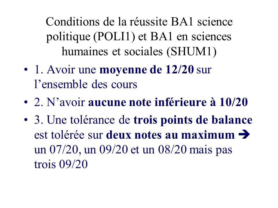 Conditions de la réussite BA1 science politique (POLI1) et BA1 en sciences humaines et sociales (SHUM1)