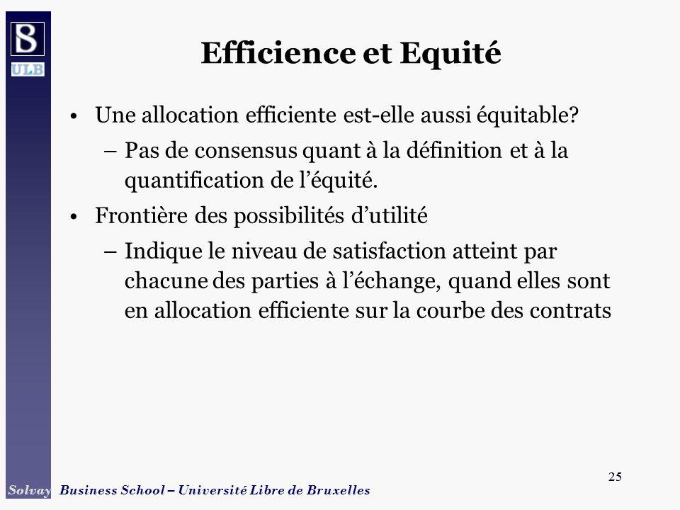 Efficience et Equité Une allocation efficiente est-elle aussi équitable Pas de consensus quant à la définition et à la quantification de l'équité.