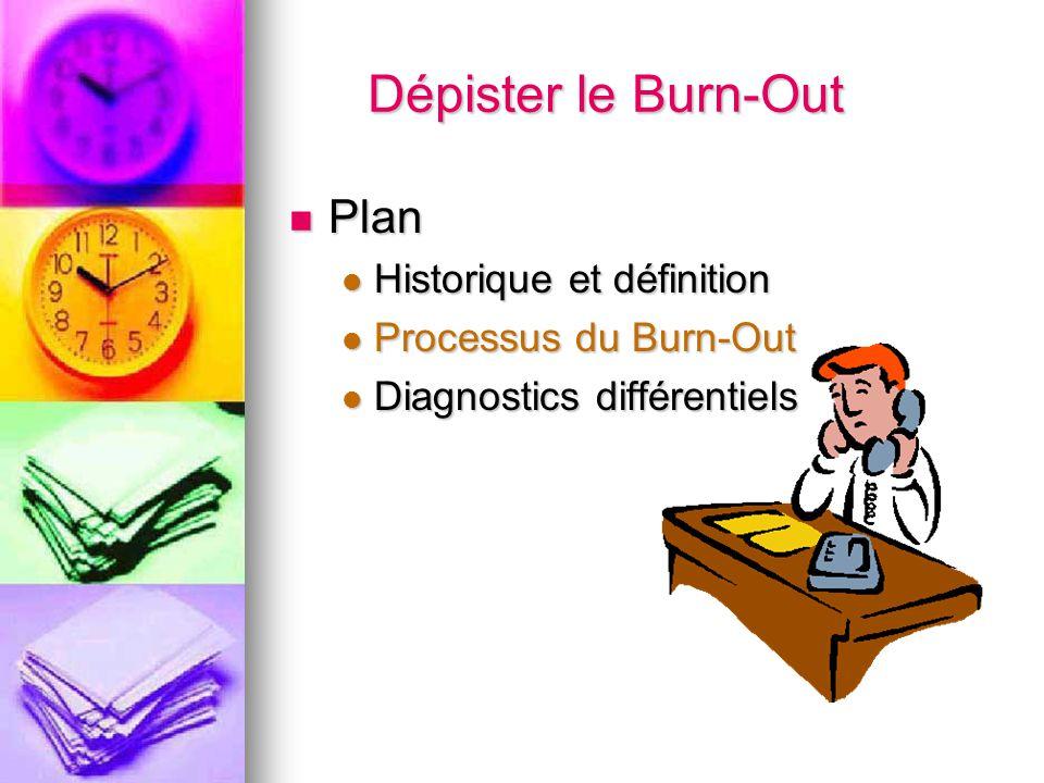 Dépister le Burn-Out Plan Historique et définition