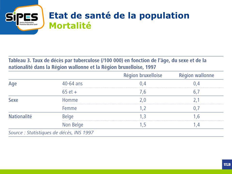 Etat de santé de la population Mortalité