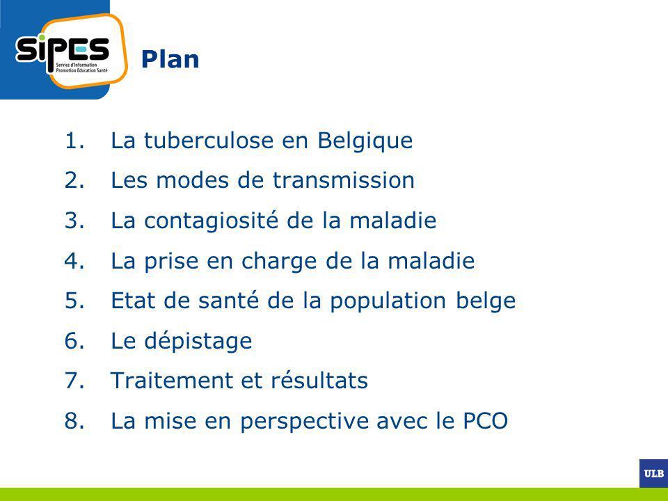 Plan La tuberculose en Belgique Les modes de transmission