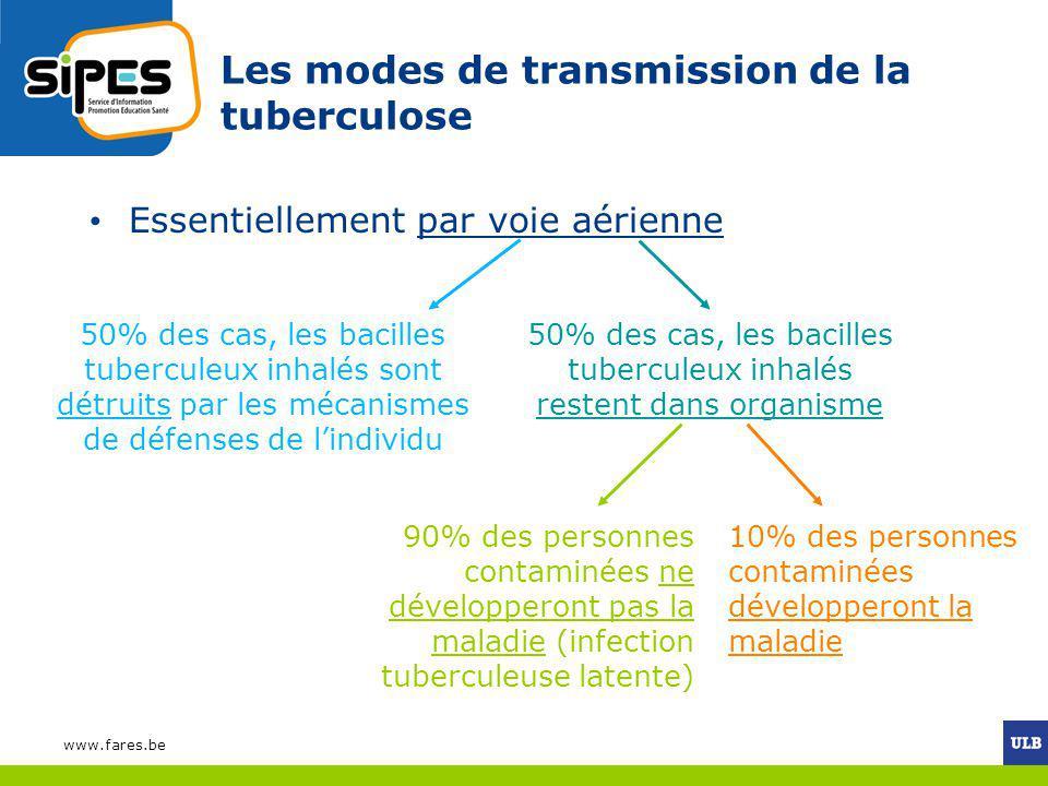 Les modes de transmission de la tuberculose