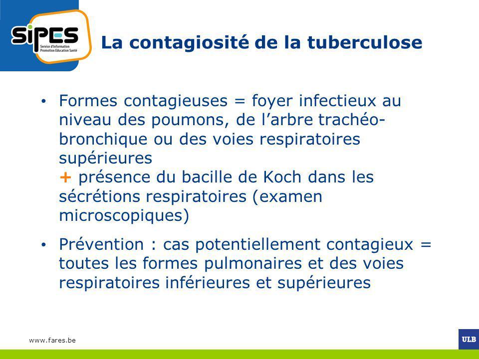 La contagiosité de la tuberculose