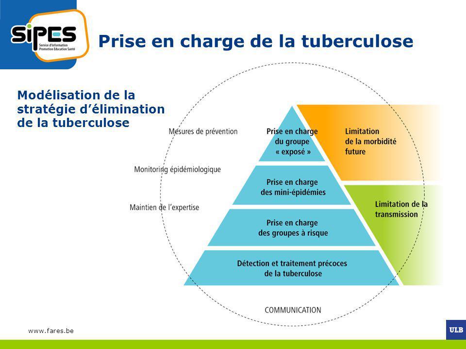 Prise en charge de la tuberculose