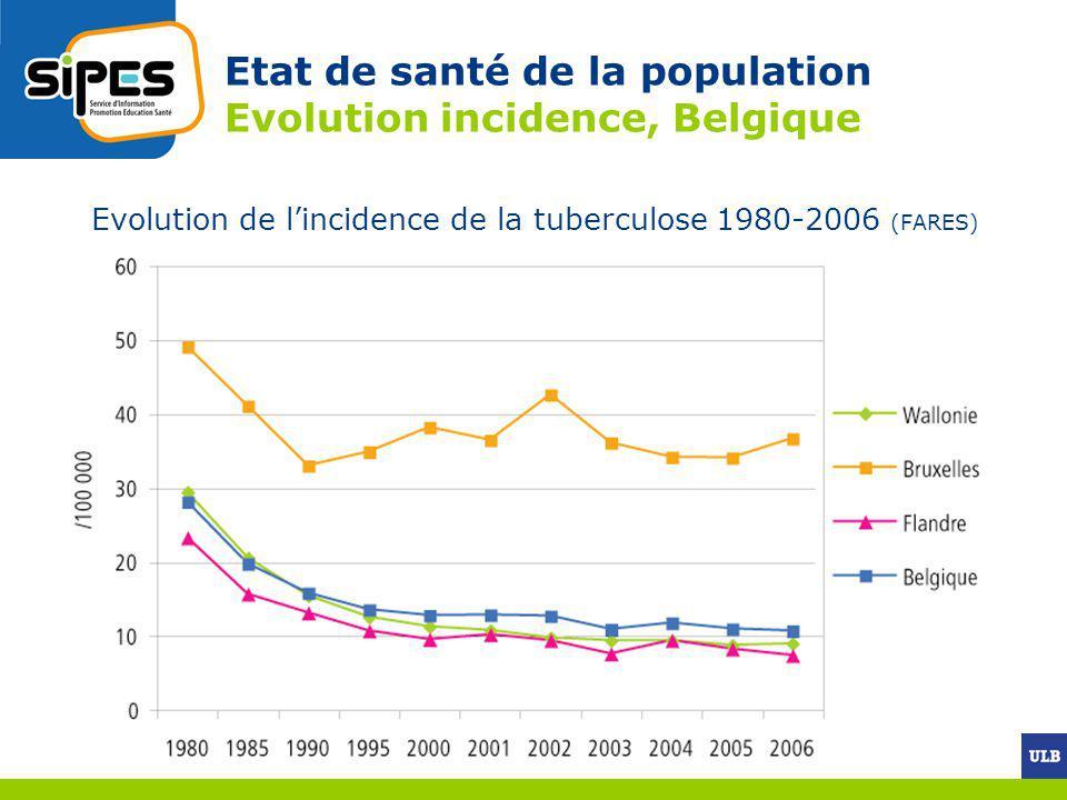 Etat de santé de la population Evolution incidence, Belgique