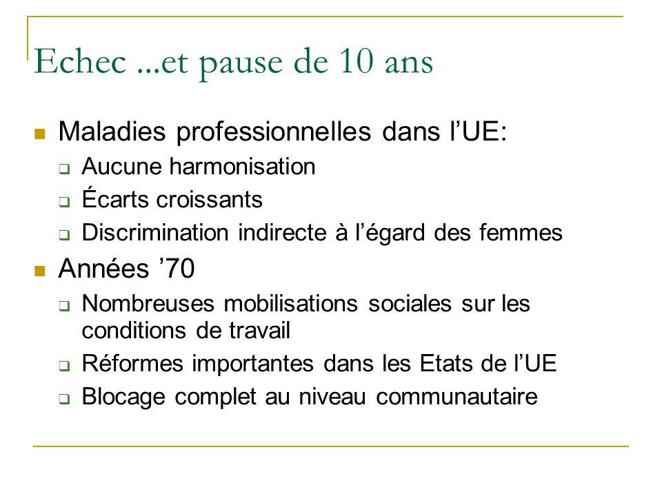 Echec ...et pause de 10 ans Maladies professionnelles dans l'UE: