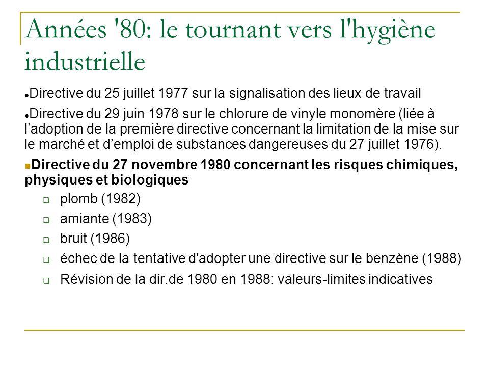 Années 80: le tournant vers l hygiène industrielle
