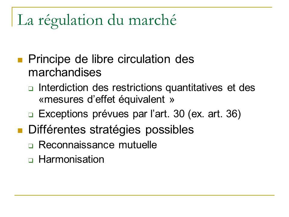 La régulation du marché