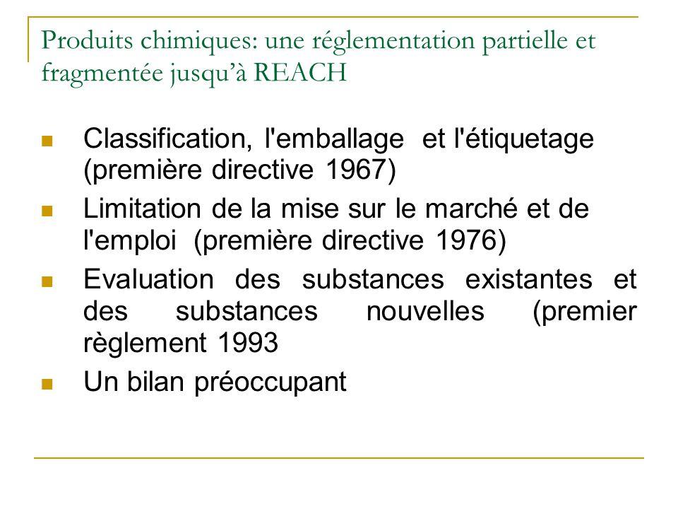 Produits chimiques: une réglementation partielle et fragmentée jusqu'à REACH