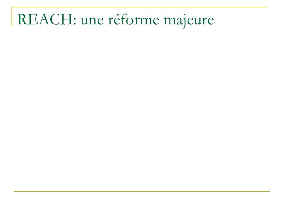 REACH: une réforme majeure