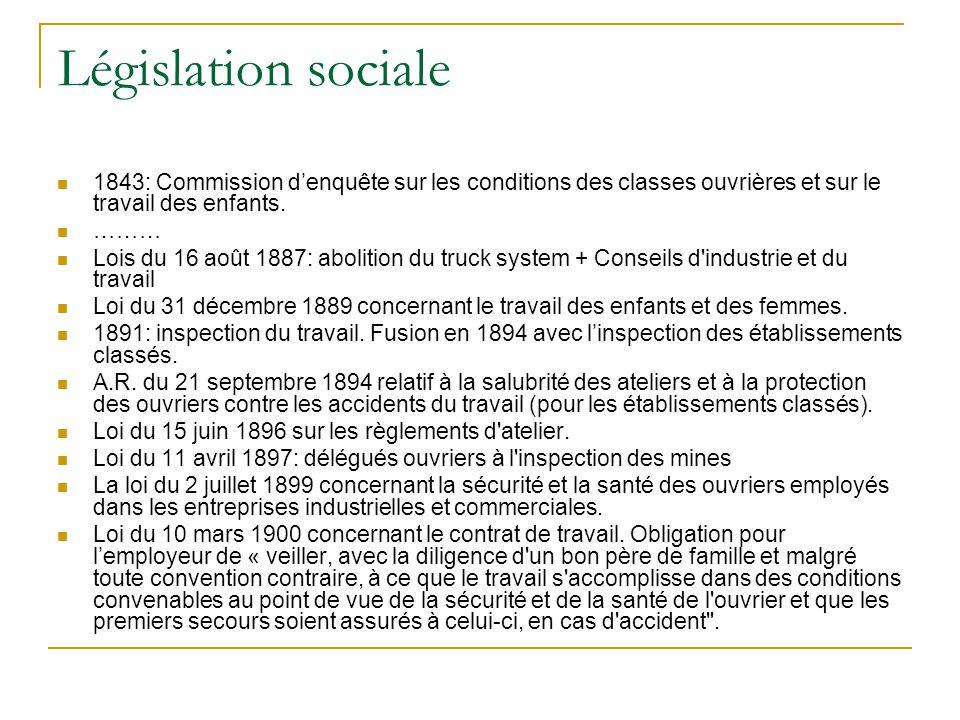 Législation sociale 1843: Commission d'enquête sur les conditions des classes ouvrières et sur le travail des enfants.