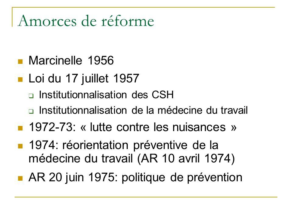 Amorces de réforme Marcinelle 1956 Loi du 17 juillet 1957