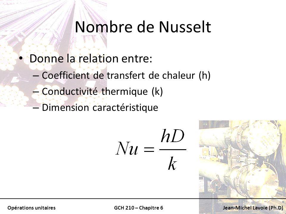 Nombre de Nusselt Donne la relation entre: