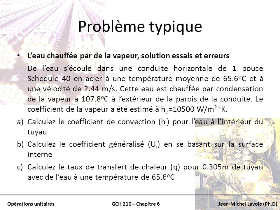 Problème typique L'eau chauffée par de la vapeur, solution essais et erreurs.