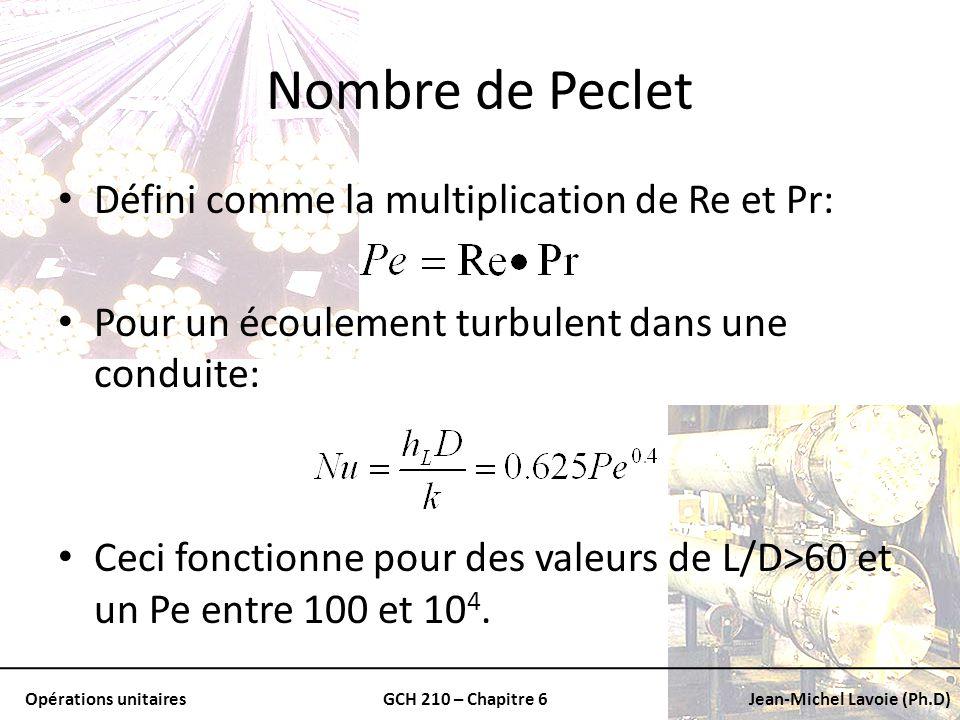 Nombre de Peclet Défini comme la multiplication de Re et Pr: