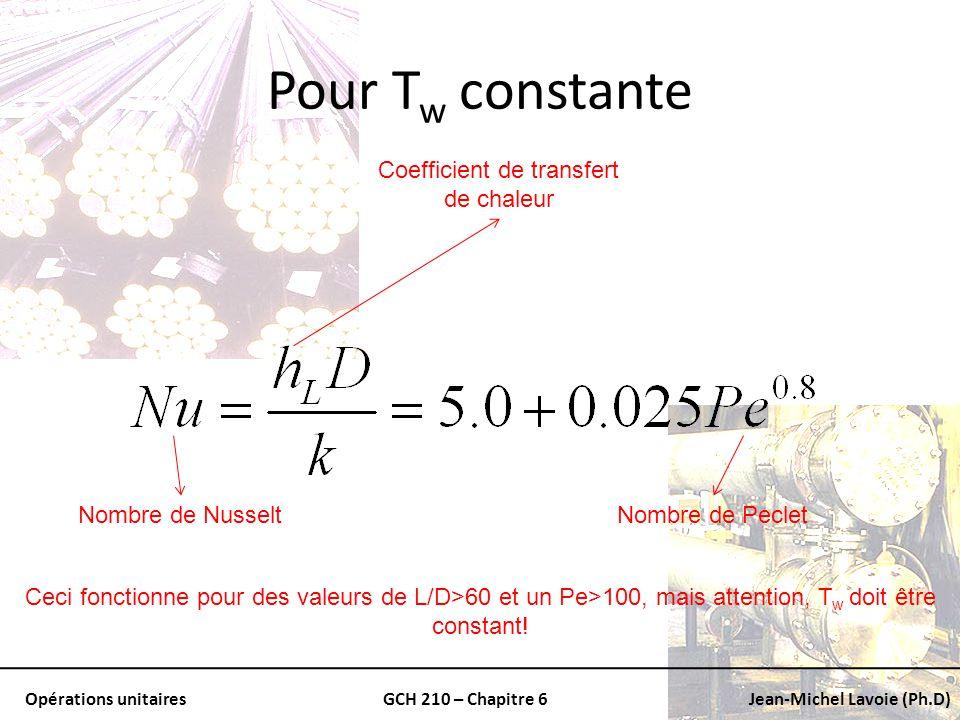 Coefficient de transfert de chaleur