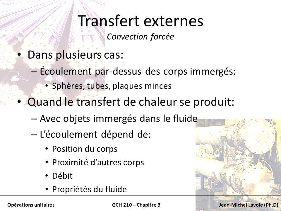 Transfert externes Convection forcée